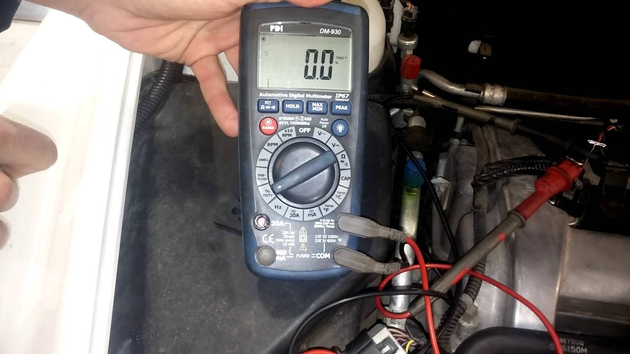 Measuring duty cycle with a multimeter