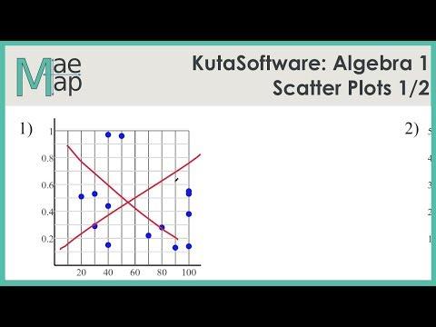 KutaSoftware: Algebra 1- Scatter Plots Part 1 - YouTube