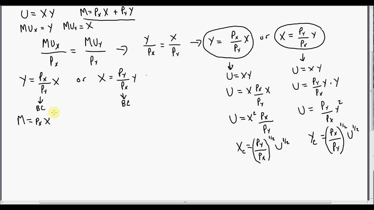 deriving demand function Econoics ii: micro fall 2009 eercise session 2 vše deriving deand function assue that consuer s utility function is of cobb-douglass for: u ( y) = y to solve the.