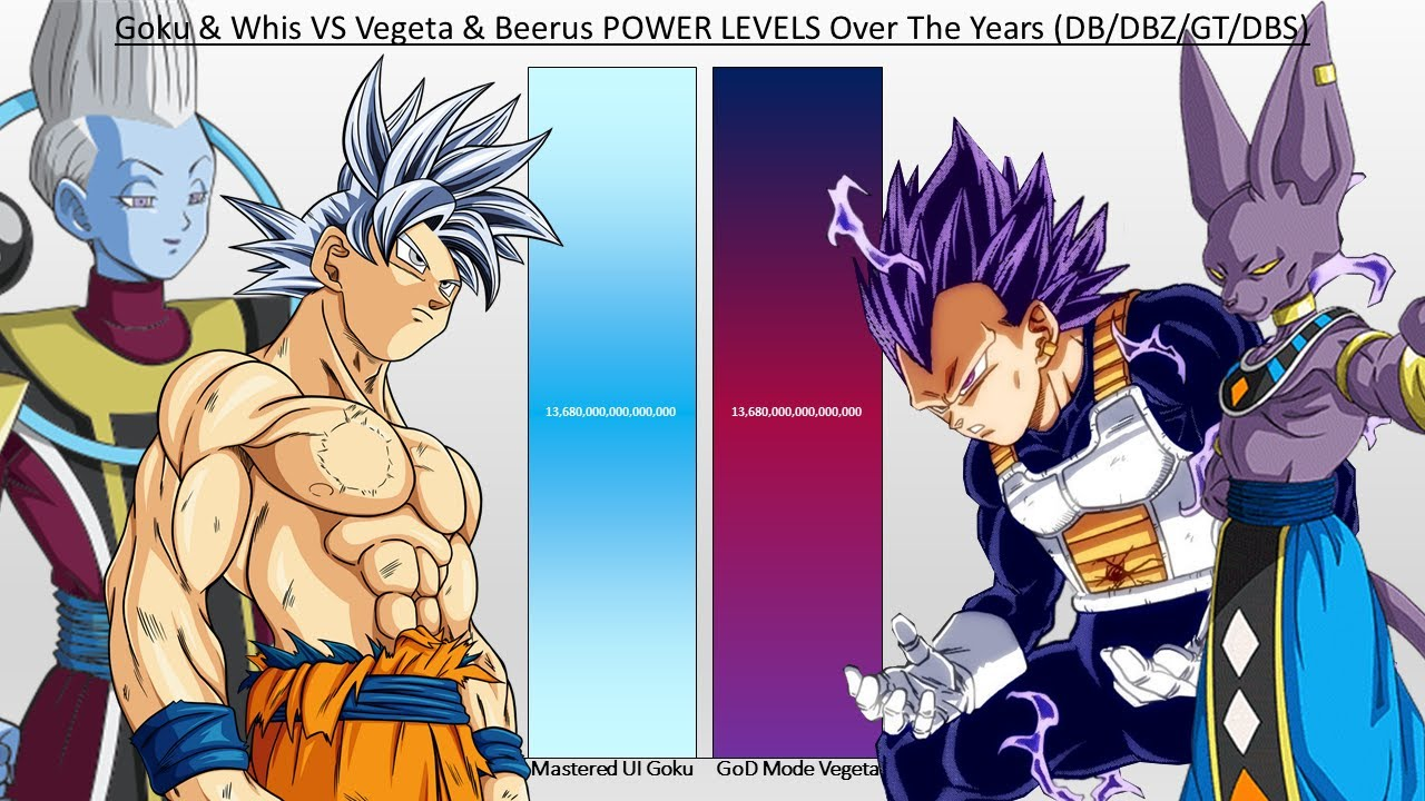 Download Goku & Whis VS Vegeta & Beerus POWER LEVELS Over The Years (DB/DBZ/GT/DBS)