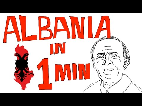 ALL ABOUT ALBANIA in 1 Minute with Drawings! (Geography, Politics, History)