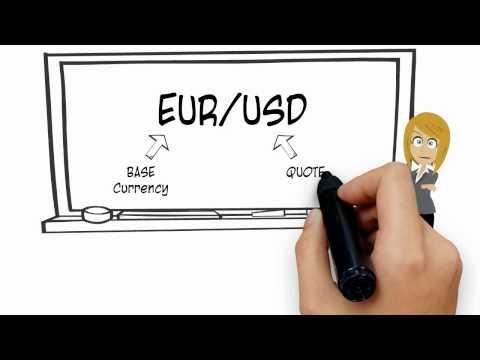 Forex Trading Basics - Vinson Financials™
