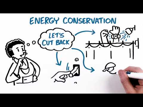 Energy Conservation vs. Energy Efficiency