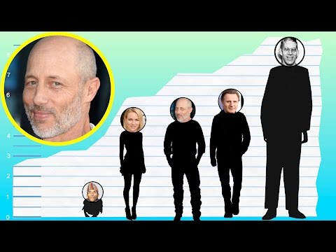 How Tall Is Jon Gries?  Height Comparison!
