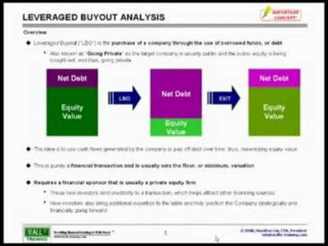WST: 15.1 LBO Modeling - Leveraged Buyout Overview