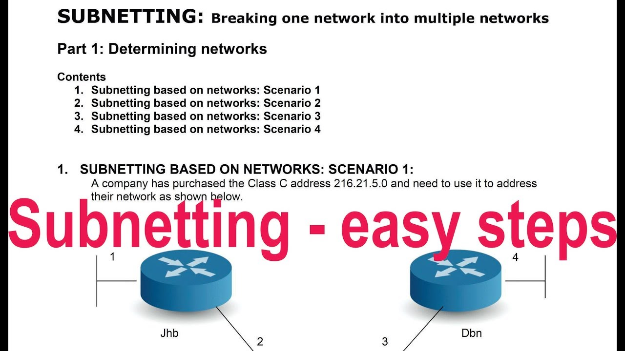 Subnetting in 3 steps! (How to subnet IP addresses)
