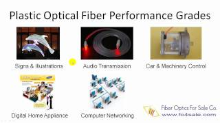 Plastic Optical Fiber - POF