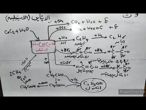الكيمياء العضوية ثالث ثانوى