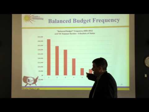 Truth In Accounting presentation on Wauconda & Illinois Government Finances