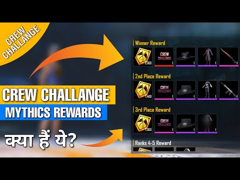 PUBG MOBILE: All about Crew Challange, Get Awesome Mythics items in pubg | gamexpro
