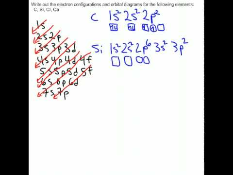 How to Write Electron Configurations and Orbital Diagrams - YouTube