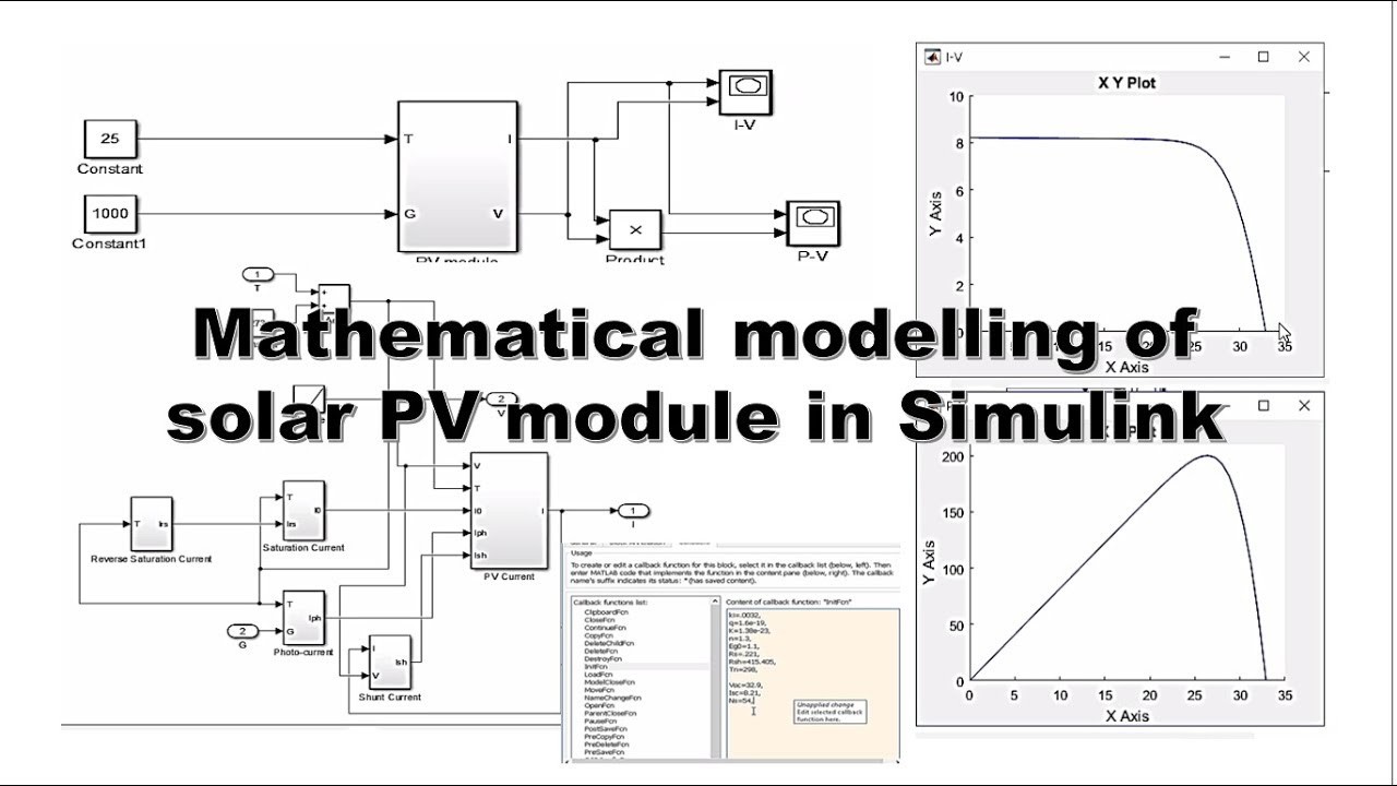 mathematical modelling of solar pv array in simulink matlab 2015 cell or module [ 1280 x 720 Pixel ]