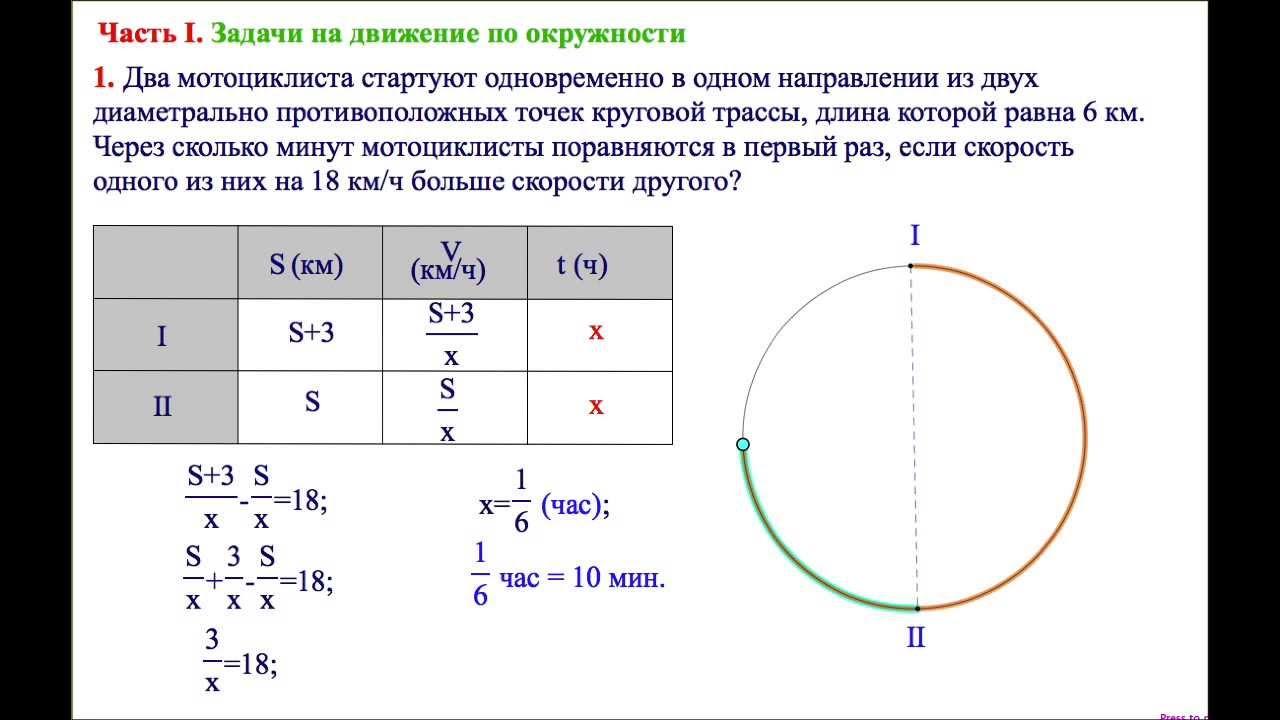 Решение задач на движение по окружности егэ решение задача 1 решение одномерного массива