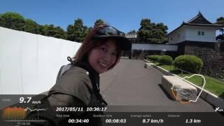 「ソニー アクションカム HDR-AS300R」をタレントの中村 優さんがガチン...