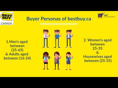 Know The Facts Behind Best Buy Canada Marketplace