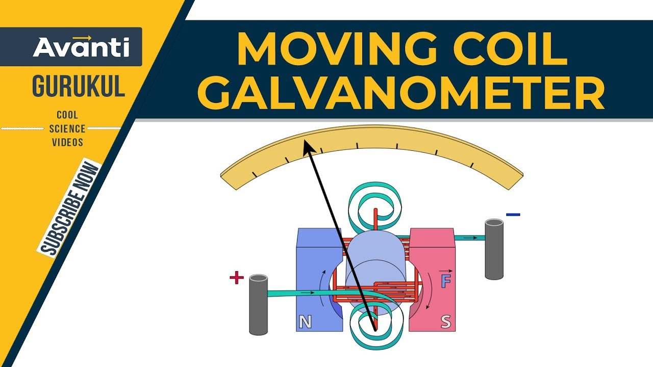 hight resolution of moving coil galvanometer working construction uses