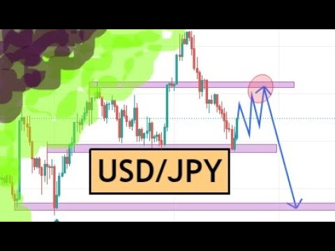 USDJPY Analysis Today for 7 July 2021 by CYNS on Forex | Head & Shoulder Pattern