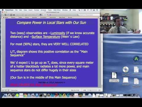 Basic Stellar Properties--the HR Diagram