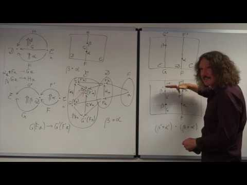 Category Theory Iii 22 String Diagrams Part 2 Youtube