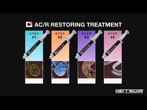 Air conditioner maintenance additives   AC/R RESTORING TREATMENT HVAC ERRECOM