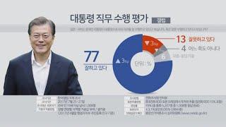 문 대통령 직무수행 긍정평가 77%…3%P 상승 / 연합뉴스TV (YonhapnewsTV)