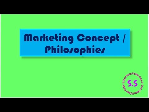 Marketing Concept and Philosophies || Marketing myopia || BBA / Bcom ||  EXPLAINED