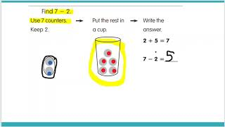 1.OA.4 Missing Addends