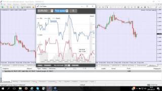 Trader 007  Tick Chart Trader