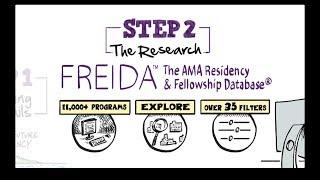 ECFMG | FREIDA, AMA Residency & Fellowship Database