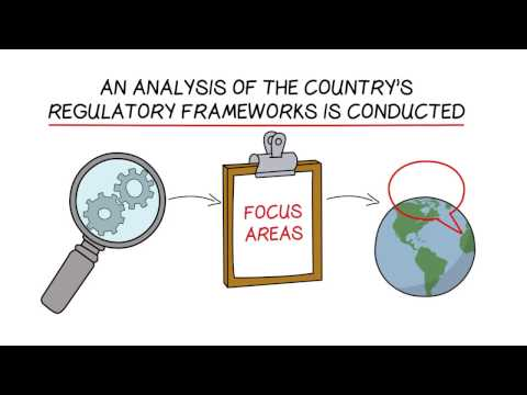 The Financial Action Task Force (FATF) Mutual Evaluation Process – explained in three minutes