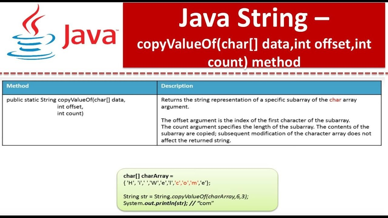 how to make string to char in java