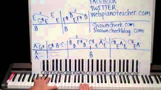 How To Play Sixty Years On by Elton John Piano Lesson Tutorial