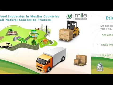 Muslim Entrepreneurship & Global Business Opportunities | MILE