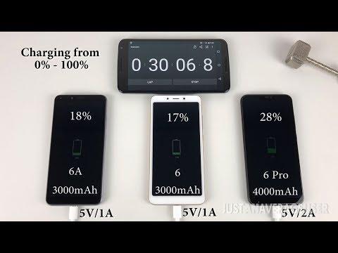 redmi-6a-/-6-/-6-pro-battery-test!
