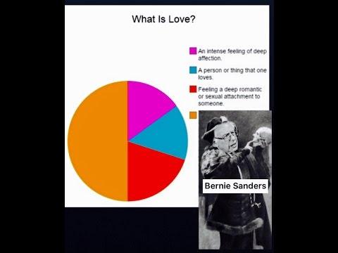 The Dank: #BernieSanders Reaction to Alaska, Washington, Hawaii wins, #BirdieSanders, and how we WIN