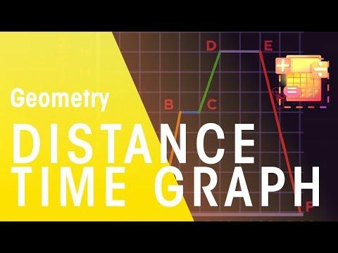 Distance Time Graphs | Geometry | Maths | FuseSchool