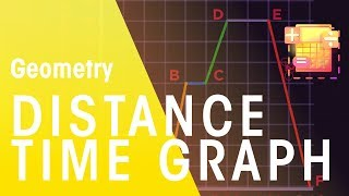 Distance Time Graphs | Geometry | Maths | FuseSchool