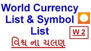 World Currency List & Symbol List