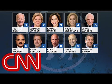 Chris Cillizza ranks the possible 2020 Democrats who could challenge Trump