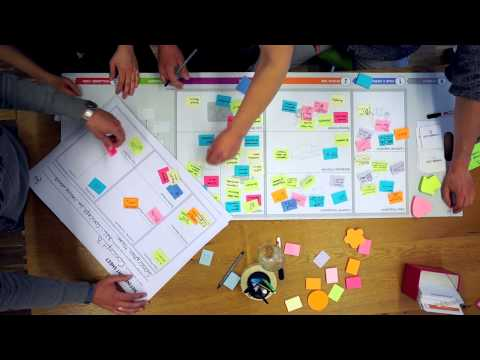 Was ist User Driven Innovation (UDI)?
