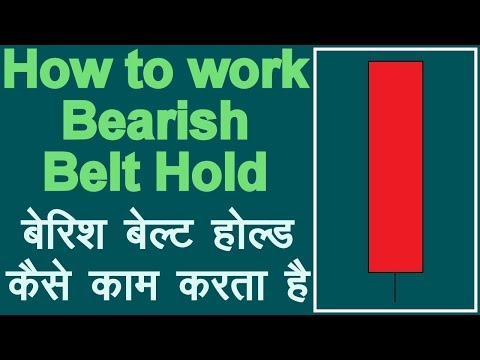 How to use Bearish Belt Hold Candlestick Pattern in Hindi. Technical Analysis in Hindi