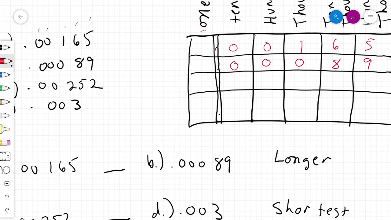 SpringBoard Course 1, Unit 1, Questions 1-5 Whole Numbers