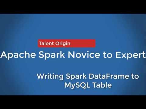 Writing Spark DataFrame to MySQL Table