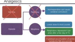 Drug Dosing In RF Part 2