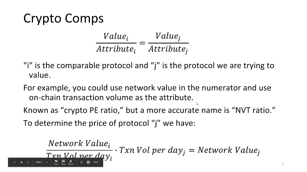 how to determine cryptocurrency value