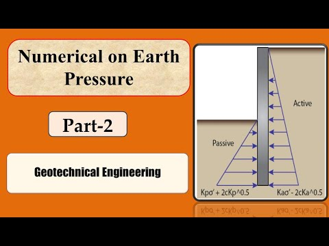 Earth pressure with surcharge (Part -2) University Solved Example