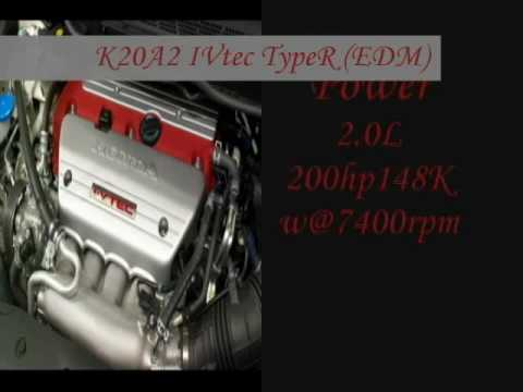 Honda Engines- K Series