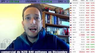 Punto 9 - Noticias Forex del 30 de Enero 2018 1 de 2