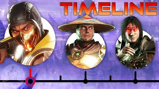 The Komplete Mortal Kombat Timeline! | The Leaderboard
