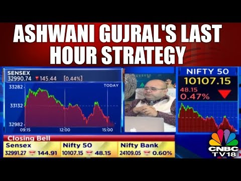Closing Bell | Ashwani Gujral's Last Hour Strategy | 22nd March | CNBC TV18